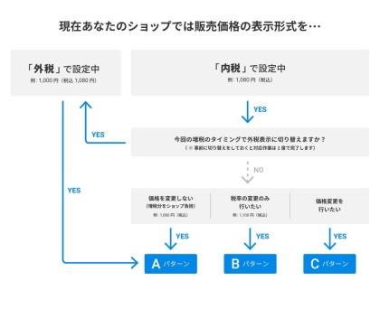 keigen-chart